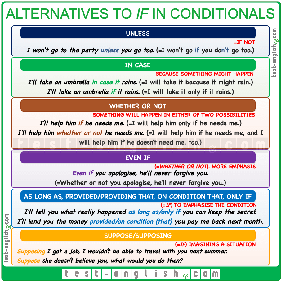 Other expressions in conditionals