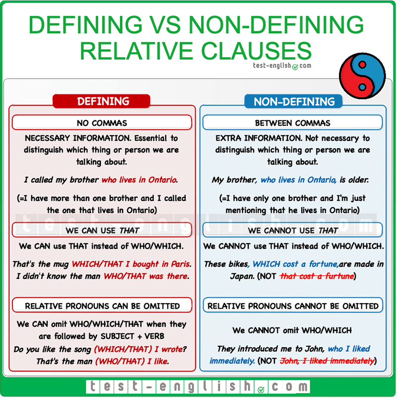 Defining and non-defining relative clauses