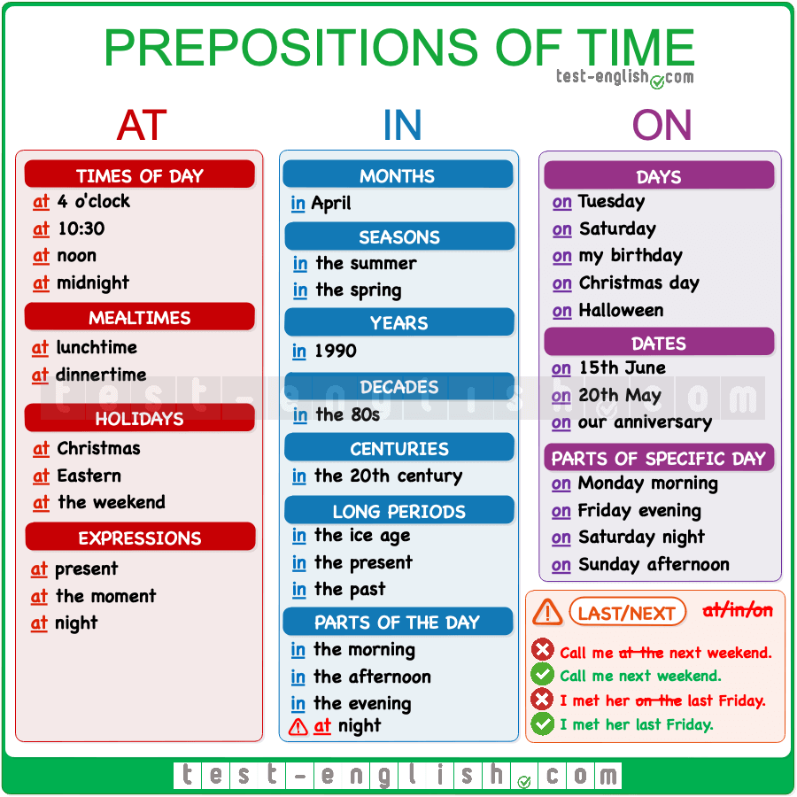 at, in, on – prepositions of time