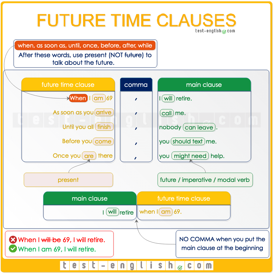 Future time clauses B1