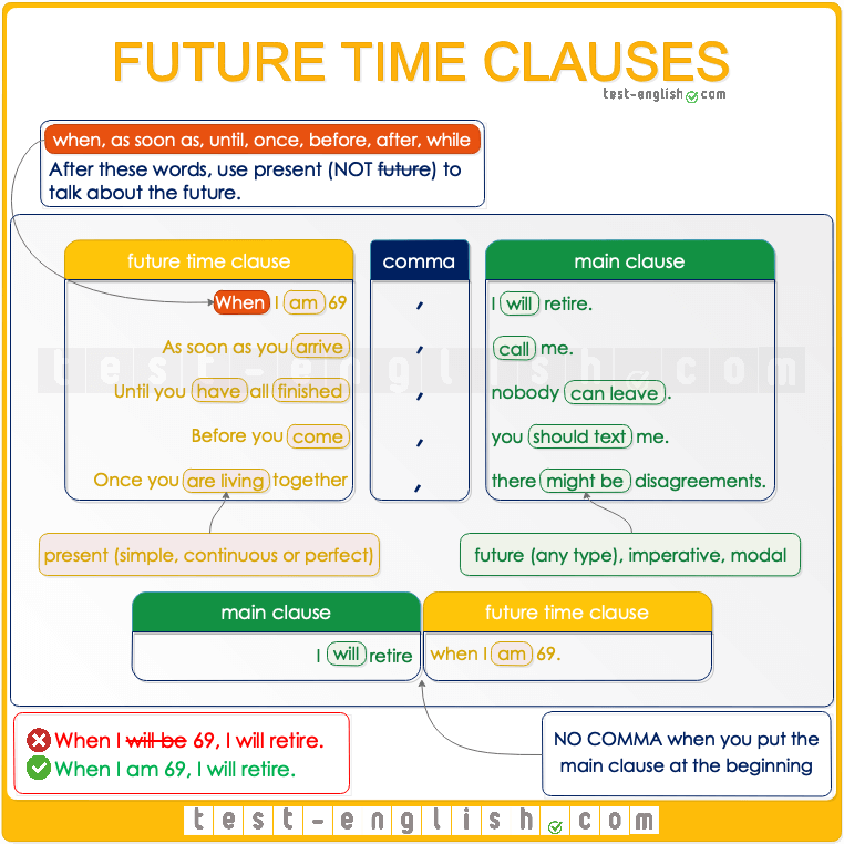 Future time clauses