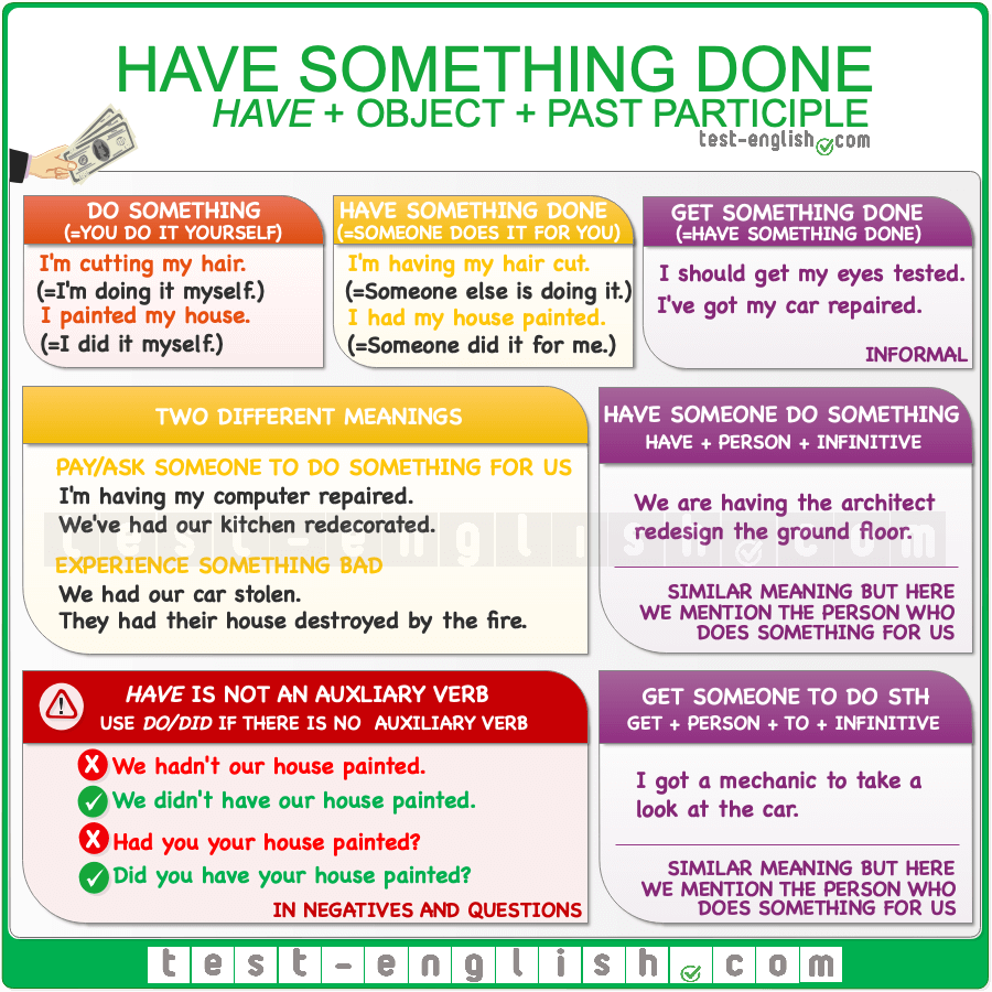 Have something done – causative have