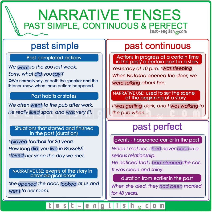 Narrative tenses – past simple, past continuous, past perfect