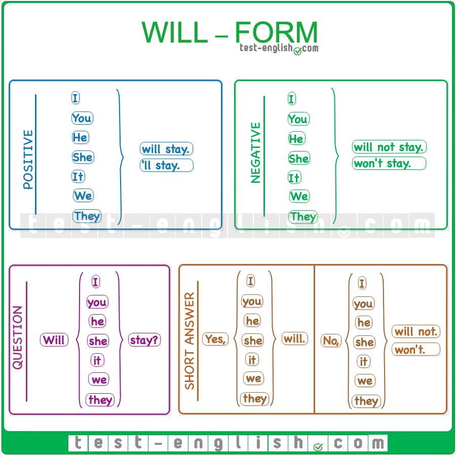 will – form